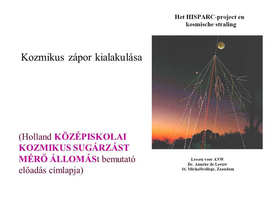 Kozmikus zápor kialakulása (Holland KÖZÉPISKOLAI KOZMIKUS SUGÁRZÁST MÉRŐ ÁLLOMÁSt bemutató előadás címlapja)