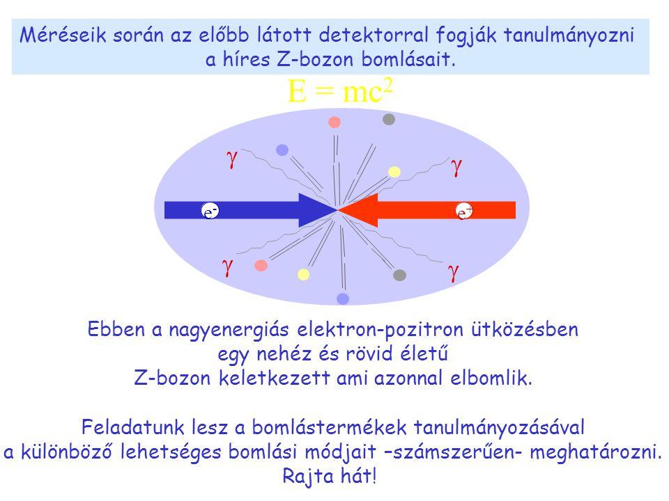 Méréseik során az előbb látott detektorral fogják tanulmányozni a híres Z-bozon bomlásait.