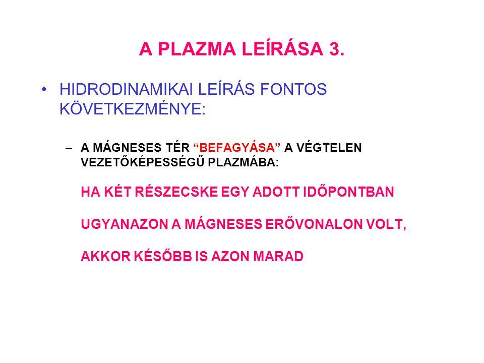 """A PLAZMA LEÍRÁSA 3. HIDRODINAMIKAI LEÍRÁS FONTOS KÖVETKEZMÉNYE: –A MÁGNESES TÉR """"BEFAGYÁSA"""" A VÉGTELEN VEZETŐKÉPESSÉGŰ PLAZMÁBA: HA KÉT RÉSZECSKE EGY"""