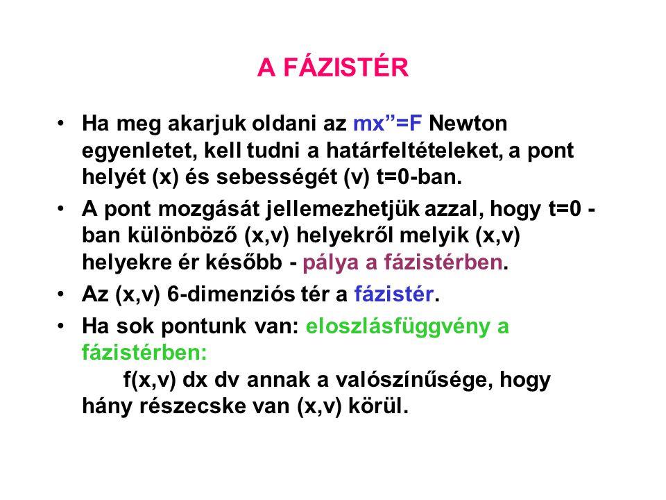 """A FÁZISTÉR Ha meg akarjuk oldani az mx""""=F Newton egyenletet, kell tudni a határfeltételeket, a pont helyét (x) és sebességét (v) t=0-ban. A pont mozgá"""