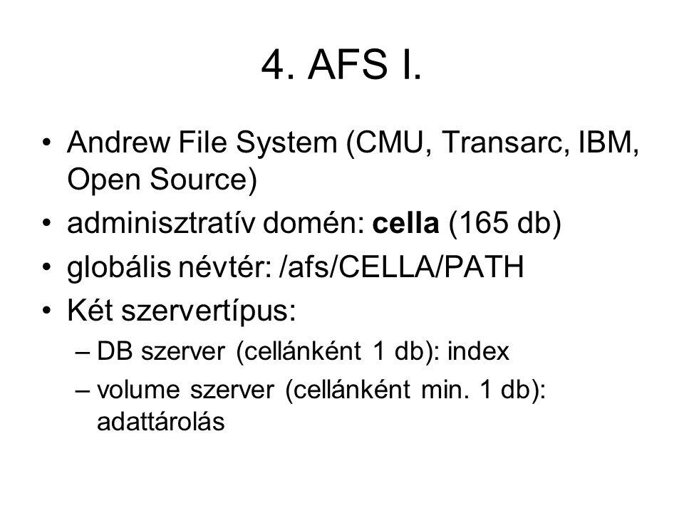 4.AFS I.