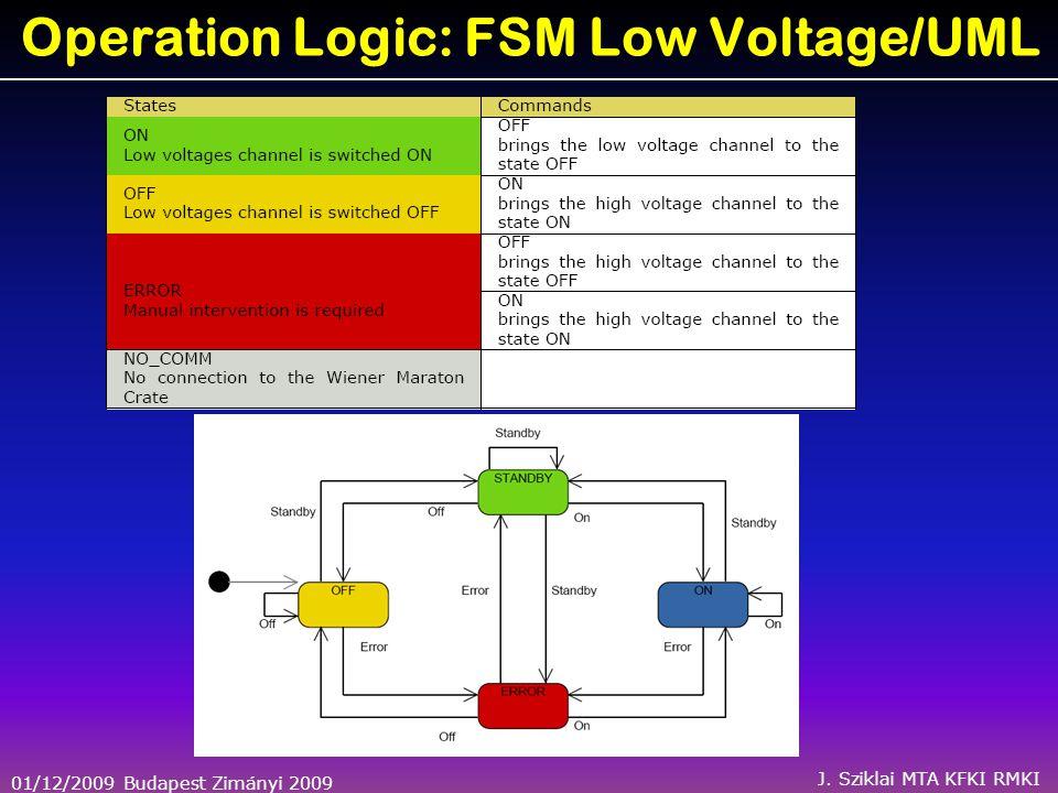01/12/2009 Budapest Zimányi 2009 J. Sziklai MTA KFKI RMKI Operation Logic: FSM Low Voltage/UML
