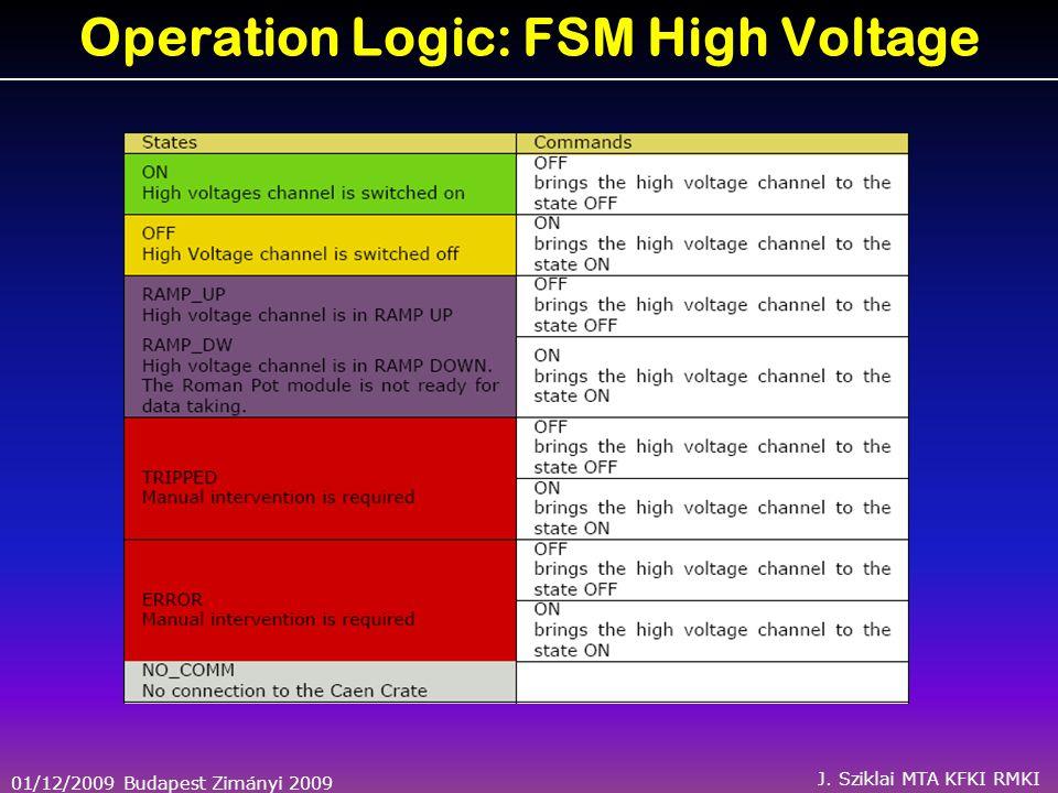 01/12/2009 Budapest Zimányi 2009 J. Sziklai MTA KFKI RMKI Operation Logic: FSM High Voltage