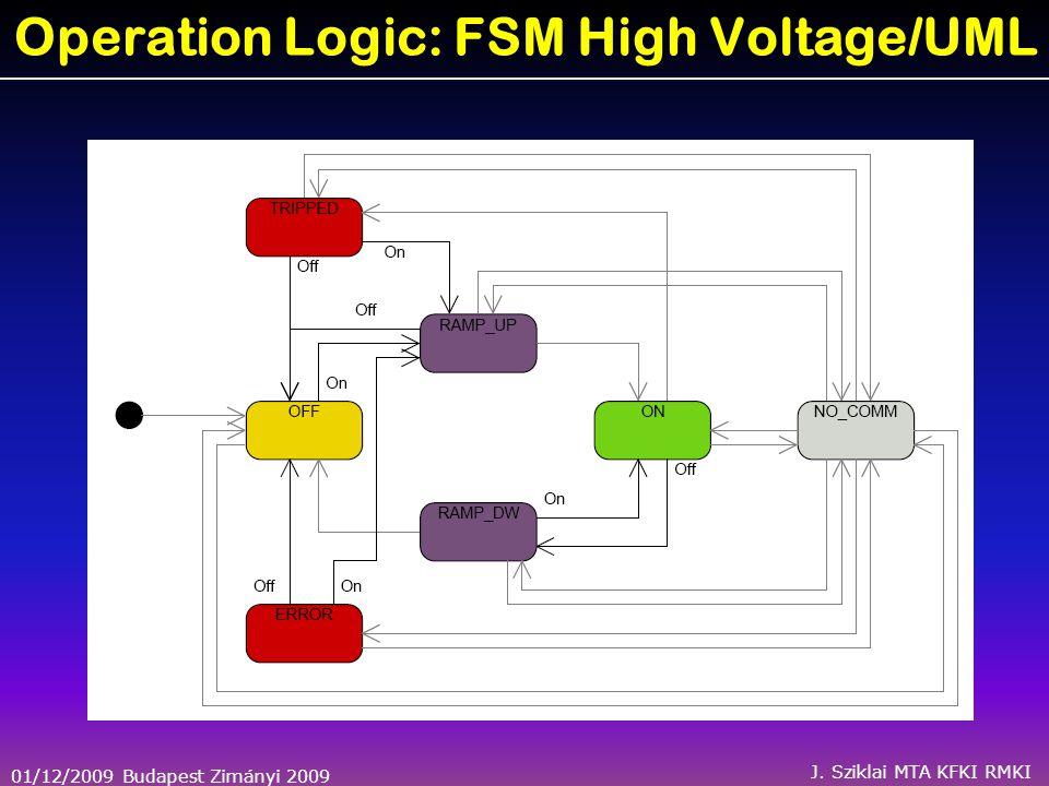 01/12/2009 Budapest Zimányi 2009 J. Sziklai MTA KFKI RMKI Operation Logic: FSM High Voltage/UML