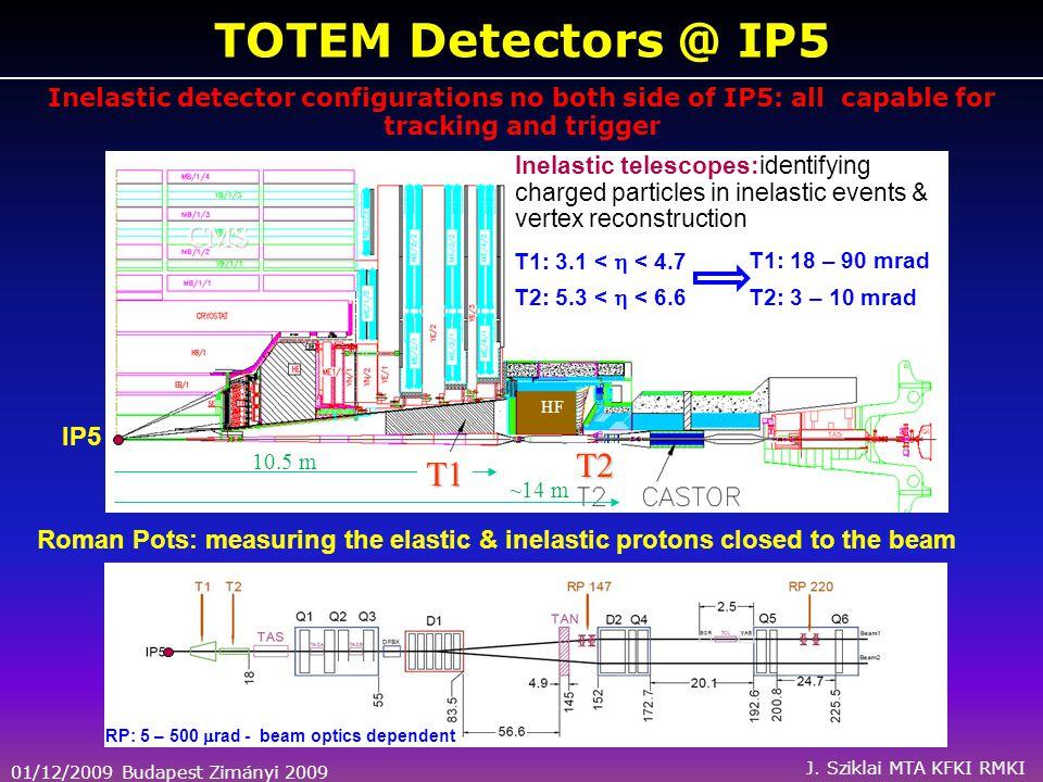 01/12/2009 Budapest Zimányi 2009 J. Sziklai MTA KFKI RMKI TOTEM Hardware Overview Diagrams