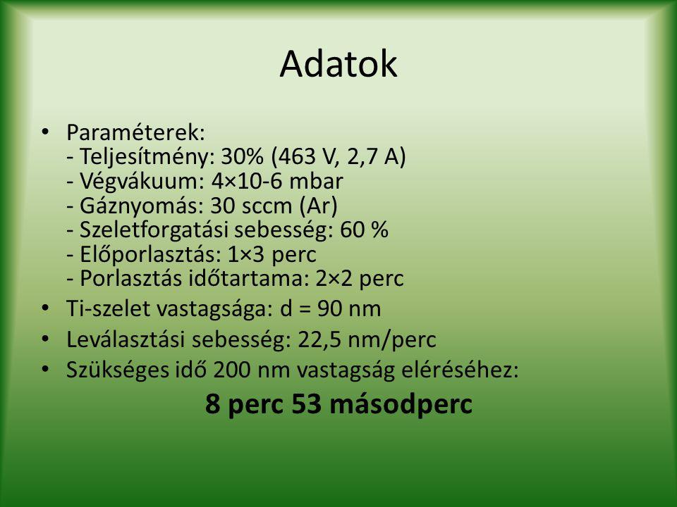 Adatok Paraméterek: - Teljesítmény: 30% (463 V, 2,7 A) - Végvákuum: 4×10-6 mbar - Gáznyomás: 30 sccm (Ar) - Szeletforgatási sebesség: 60 % - Előporlas