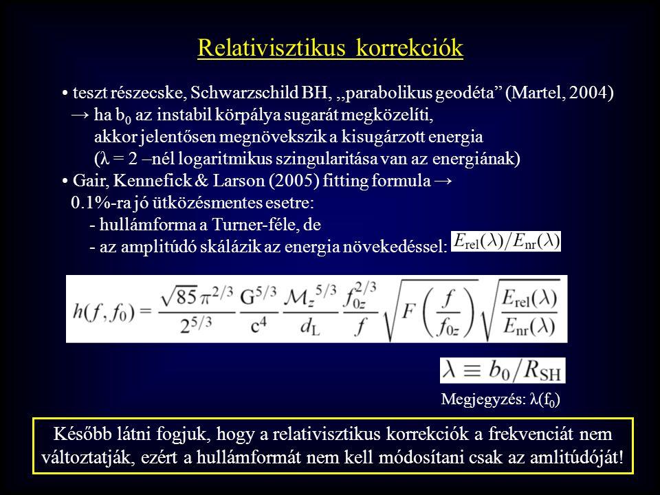 Relativisztikus korrekciók teszt részecske, Schwarzschild BH,,,parabolikus geodéta (Martel, 2004) → ha b 0 az instabil körpálya sugarát megközelíti, akkor jelentősen megnövekszik a kisugárzott energia (λ = 2 –nél logaritmikus szingularitása van az energiának) Gair, Kennefick & Larson (2005) fitting formula → 0.1%-ra jó ütközésmentes esetre: - hullámforma a Turner-féle, de - az amplitúdó skálázik az energia növekedéssel: Megjegyzés: λ(f 0 ) Később látni fogjuk, hogy a relativisztikus korrekciók a frekvenciát nem változtatják, ezért a hullámformát nem kell módosítani csak az amlitúdóját!
