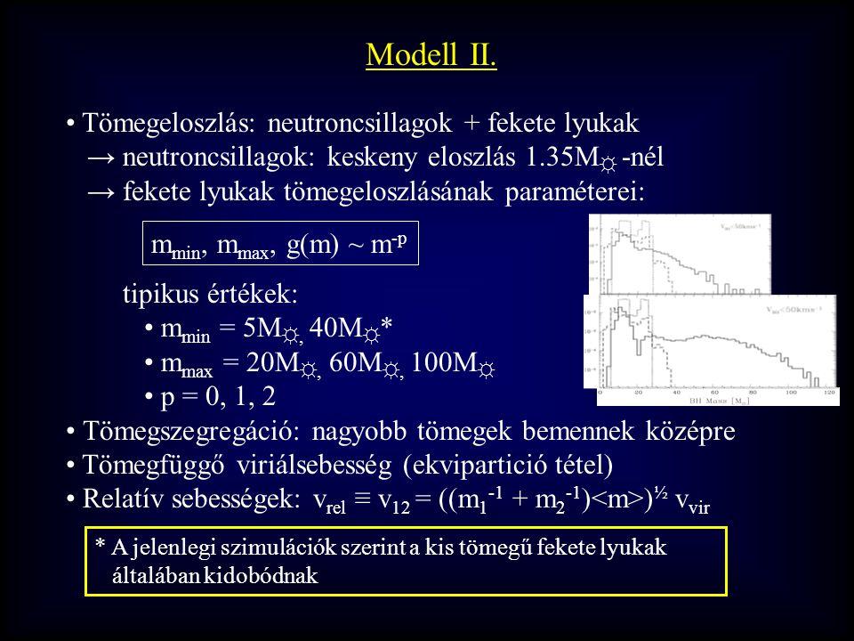 Tömegeloszlás: neutroncsillagok + fekete lyukak → neutroncsillagok: keskeny eloszlás 1.35M ☼ -nél → fekete lyukak tömegeloszlásának paraméterei: tipikus értékek: m min = 5M ☼, 40M ☼ * m max = 20M ☼, 60M ☼, 100M ☼ p = 0, 1, 2 Tömegszegregáció: nagyobb tömegek bemennek középre Tömegfüggő viriálsebesség (ekvipartició tétel) Relatív sebességek: v rel ≡ v 12 = ((m 1 -1 + m 2 -1 ) ) ½ v vir Modell II.