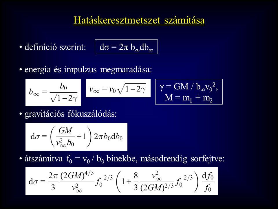 definíció szerint: energia és impulzus megmaradása: gravitációs fókuszálódás: átszámítva f 0 = v 0 / b 0 binekbe, másodrendig sorfejtve: dσ = 2π b ∞ db ∞ γ = GM / b ∞ v 0 2, M = m 1 + m 2 Hatáskeresztmetszet számítása