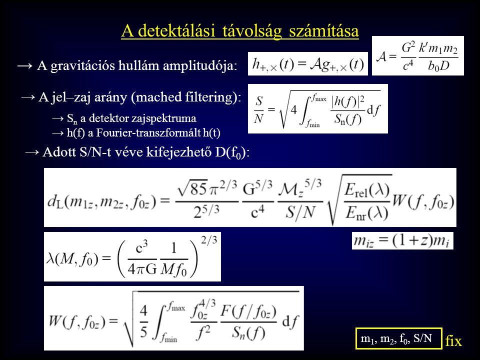 A detektálási távolság számítása → A gravitációs hullám amplitudója: → A jel–zaj arány (mached filtering): → S n a detektor zajspektruma → h(f) a Fourier-transzformált h(t) → Adott S/N-t véve kifejezhető D(f 0 ): m 1, m 2, f 0, S/N fix