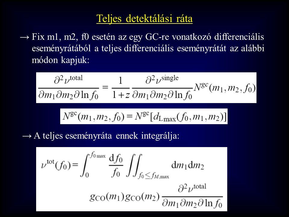 Teljes detektálási ráta → Fix m1, m2, f0 esetén az egy GC-re vonatkozó differenciális eseményrátából a teljes differenciális eseményrátát az alábbi módon kapjuk: → A teljes eseményráta ennek integrálja: