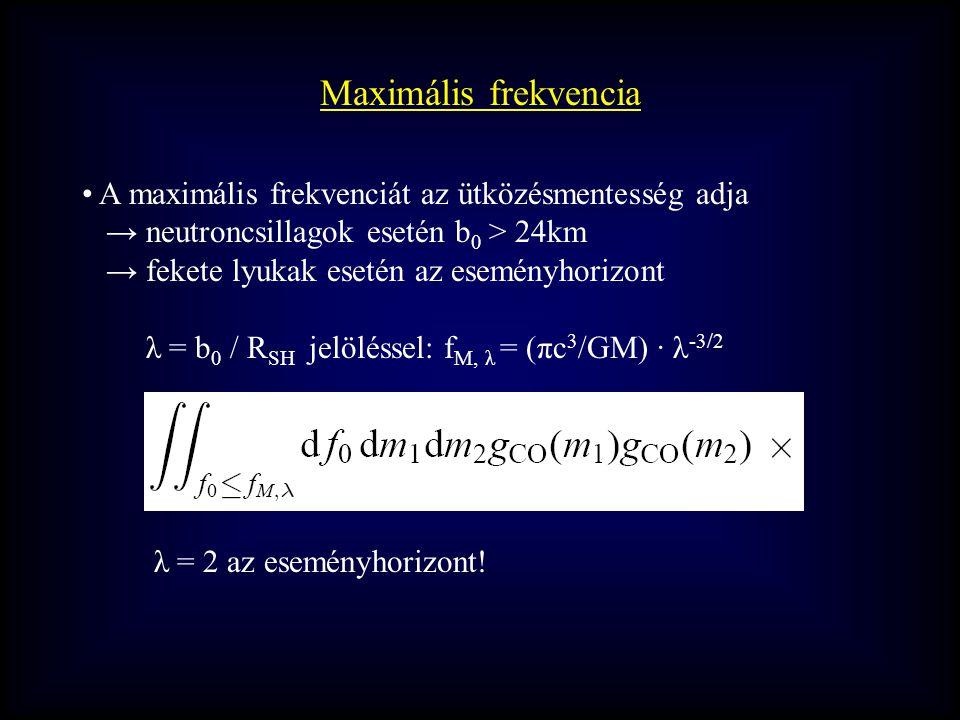Maximális frekvencia A maximális frekvenciát az ütközésmentesség adja → neutroncsillagok esetén b 0 > 24km → fekete lyukak esetén az eseményhorizont λ = b 0 / R SH jelöléssel: f M, λ = (πc 3 /GM) · λ -3/2 λ = 2 az eseményhorizont!