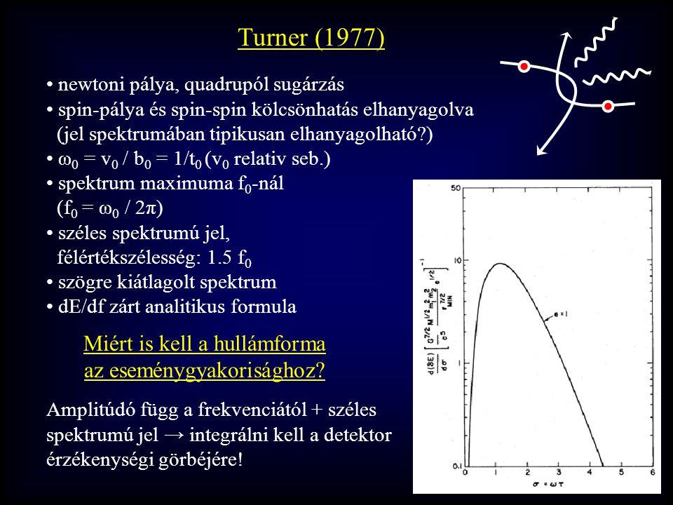 Turner (1977) newtoni pálya, quadrupól sugárzás spin-pálya és spin-spin kölcsönhatás elhanyagolva (jel spektrumában tipikusan elhanyagolható ) ω 0 = v 0 / b 0 = 1/t 0 (v 0 relativ seb.) spektrum maximuma f 0 -nál (f 0 = ω 0 / 2π) széles spektrumú jel, félértékszélesség: 1.5 f 0 szögre kiátlagolt spektrum dE/df zárt analitikus formula Miért is kell a hullámforma az eseménygyakorisághoz.