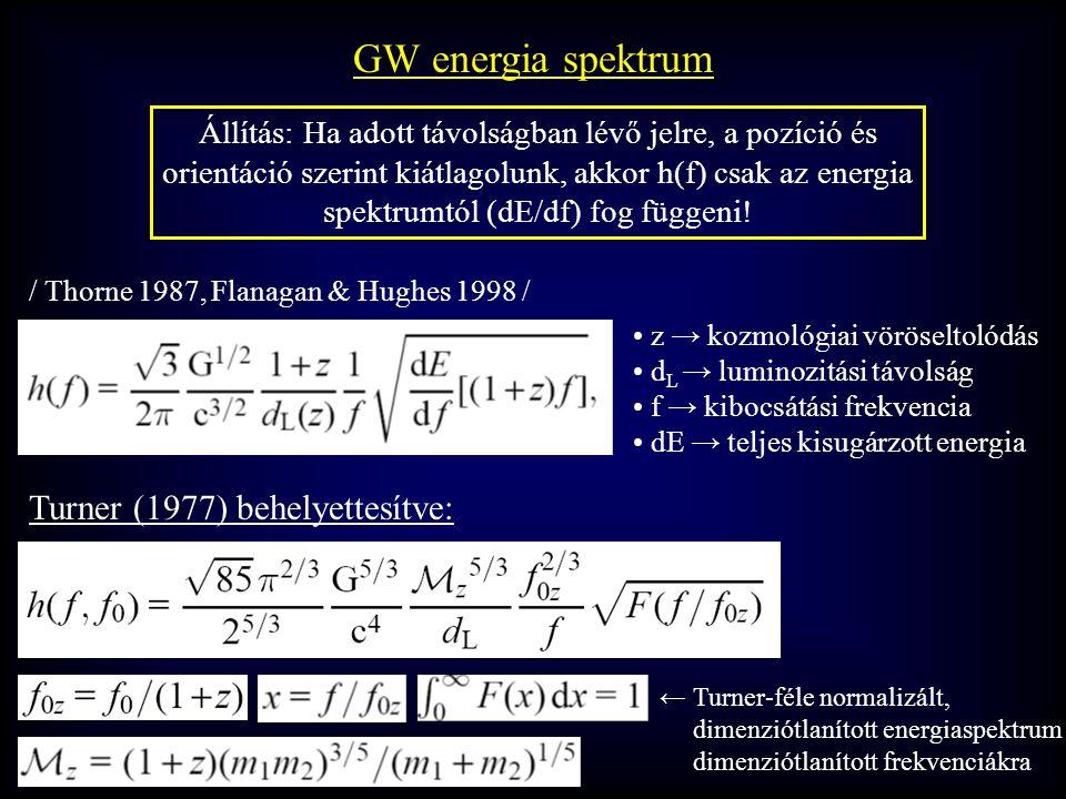 GW energia spektrum / Thorne 1987, Flanagan & Hughes 1998 / z → kozmológiai vöröseltolódás d L → luminozitási távolság f → kibocsátási frekvencia dE → teljes kisugárzott energia Állítás: Ha adott távolságban lévő jelre, a pozíció és orientáció szerint kiátlagolunk, akkor h(f) csak az energia spektrumtól (dE/df) fog függeni.