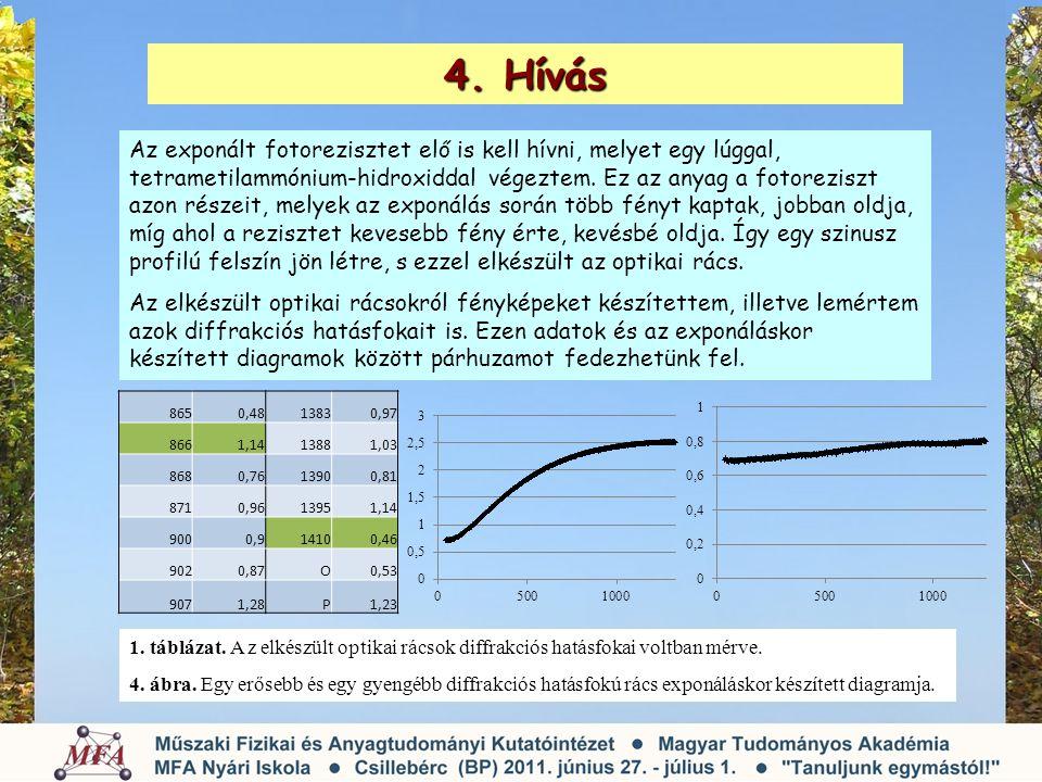 Kiértékelés 2.táblázat.