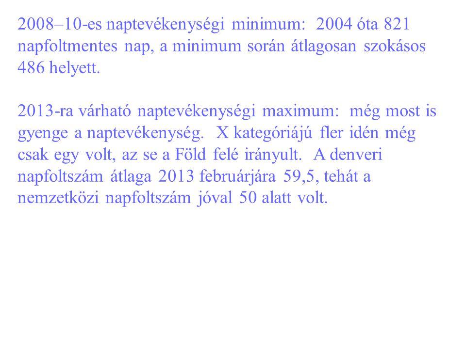 2008–10-es naptevékenységi minimum: 2004 óta 821 napfoltmentes nap, a minimum során átlagosan szokásos 486 helyett.
