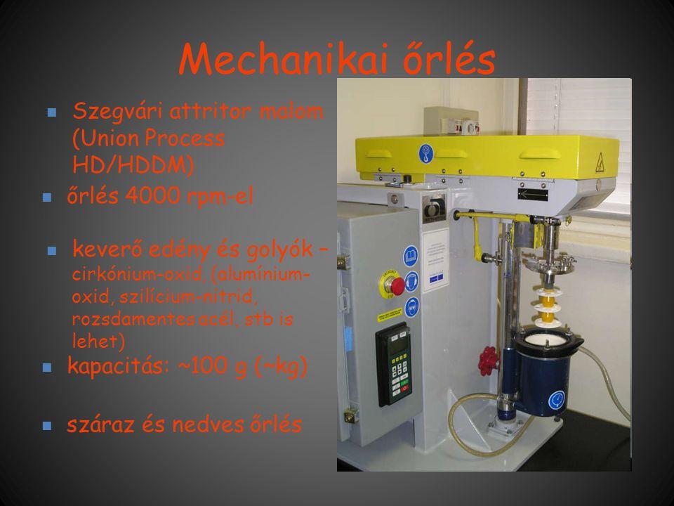 Mechanikai őrlés őrlés 4000 rpm-el keverő edény és golyók – cirkónium-oxid, (alumínium- oxid, szilícium-nitrid, rozsdamentes acél, stb is lehet) kapac