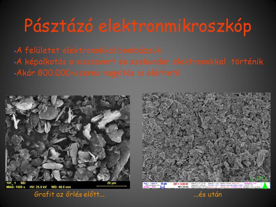 Pásztázó elektronmikroszkóp...és utánGrafit az őrlés előtt... A felületet elektronokkal bombázzuk A képalkotás a visszavert és szekunder elektronokkal