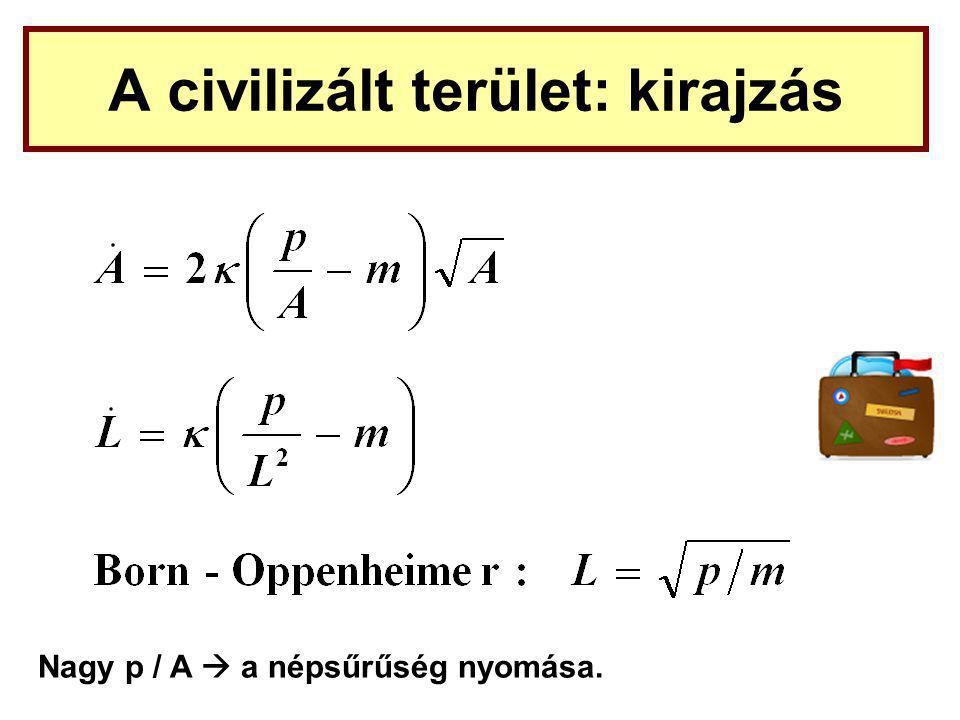 A civilizált terület: kirajzás Nagy p / A  a népsűrűség nyomása.