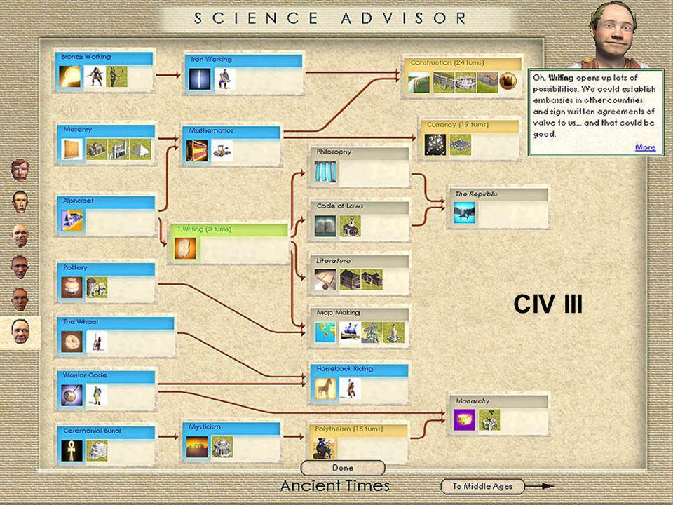CIV III