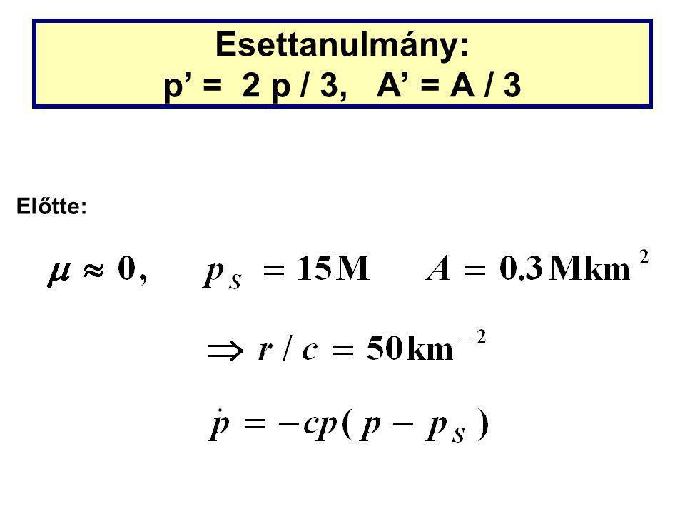 Esettanulmány: p' = 2 p / 3, A' = A / 3 Előtte: