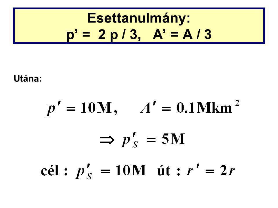 Esettanulmány: p' = 2 p / 3, A' = A / 3 Utána: