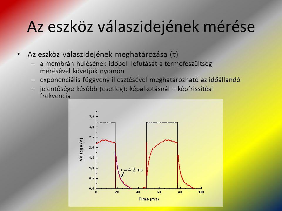 Az eszköz válaszidejének mérése Az eszköz válaszidejének meghatározása (τ) – a membrán hűlésének időbeli lefutását a termofeszültség mérésével követjü