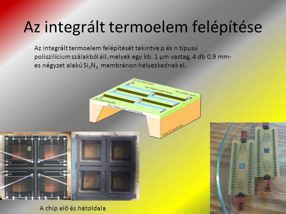 Az integrált termoelem felépítése Az integrált termoelem felépítését tekintve p és n típusú poliszilícium szálakból áll, melyek egy kb. 1 μm vastag, 4
