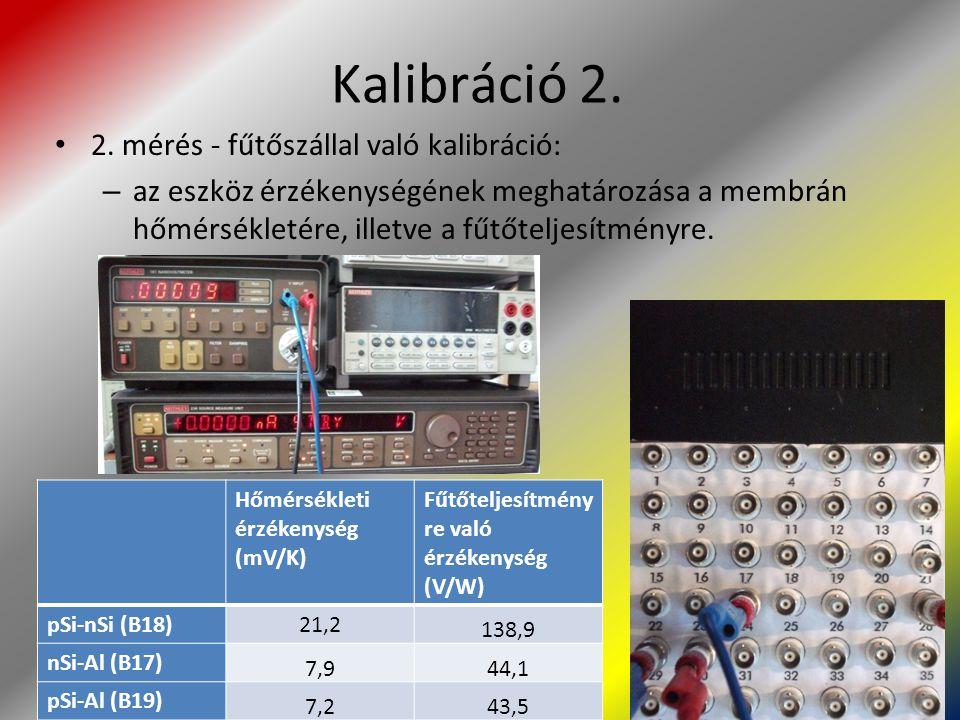 Kalibráció 2. 2. mérés - fűtőszállal való kalibráció: – az eszköz érzékenységének meghatározása a membrán hőmérsékletére, illetve a fűtőteljesítményre