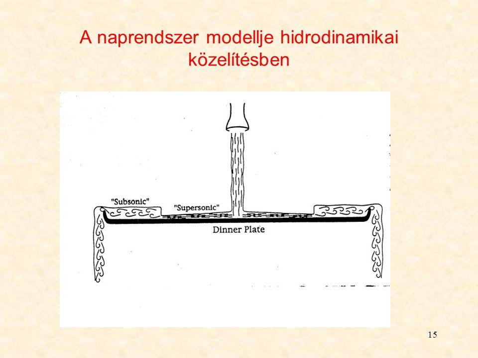 15 A naprendszer modellje hidrodinamikai közelítésben