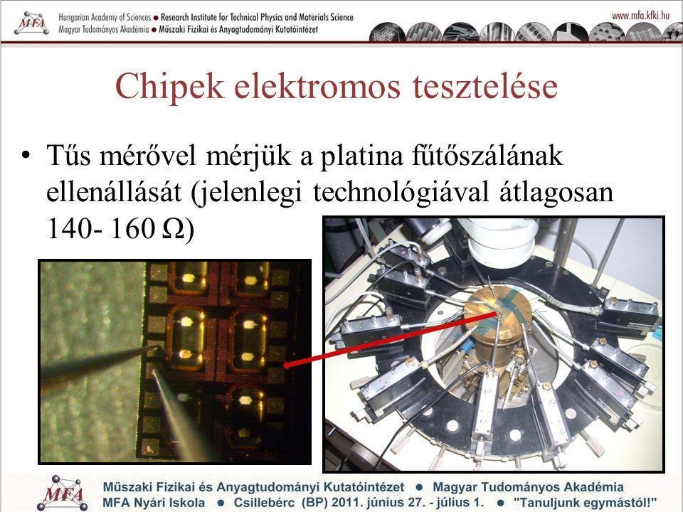 Chipek termikus vizsgálata A hotplate fűtőellenállásának hőmérséklete a fűtőáram függvényében áramgenerátoros meghajtás esetén.