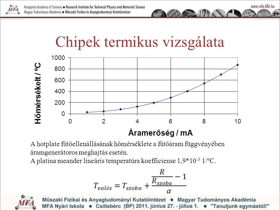 Chipek termikus vizsgálata A hotplate fűtőellenállásának hőmérséklete a fűtőáram függvényében áramgenerátoros meghajtás esetén. A platina meander line