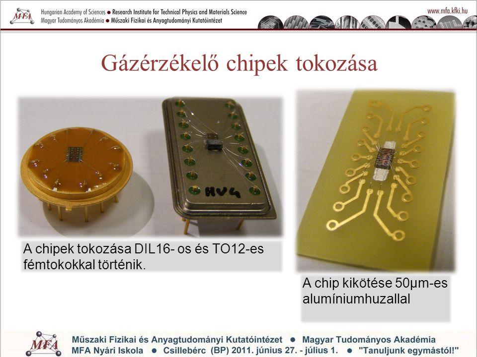 Gázérzékelő chipek tokozása A chipek tokozása DIL16- os és TO12-es fémtokokkal történik. A chip kikötése 50µm-es alumíniumhuzallal