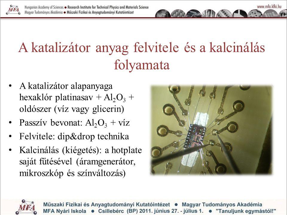 A gázérzékelés mikropellisztorral Tesztkamra Gázvezérlő rendszer Sűrített levegő Mérőgázok és szabályozók Keithley 2000 áramgenerátor Tömegáram szabályozók Mágnesszelepek