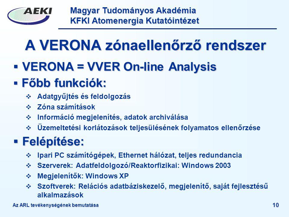 Magyar Tudományos Akadémia KFKI Atomenergia Kutatóintézet 10 A VERONA zónaellenőrző rendszer  VERONA = VVER On-line Analysis  Főbb funkciók:  Adatg