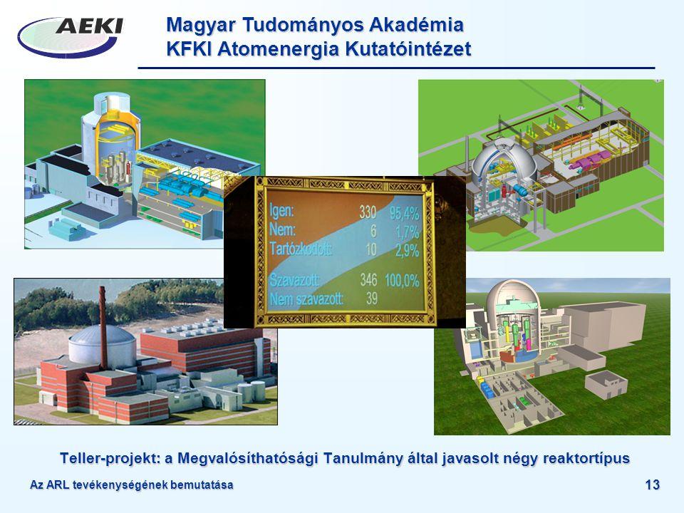Magyar Tudományos Akadémia KFKI Atomenergia Kutatóintézet Az ARL tevékenységének bemutatása 13 Teller-projekt: a Megvalósíthatósági Tanulmány által ja