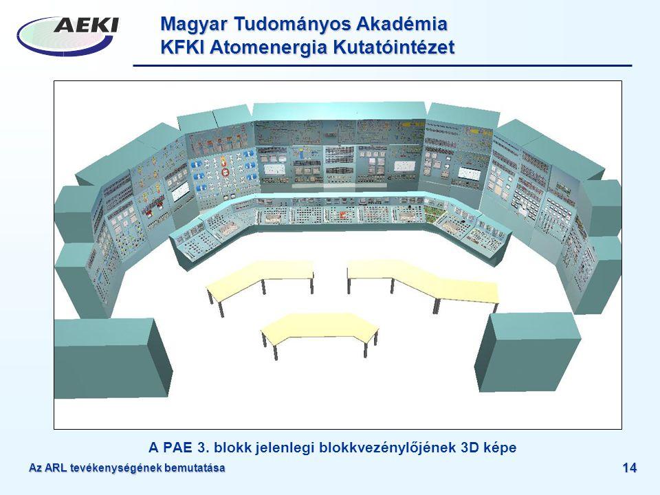Magyar Tudományos Akadémia KFKI Atomenergia Kutatóintézet Az ARL tevékenységének bemutatása 14 A PAE 3. blokk jelenlegi blokkvezénylőjének 3D képe