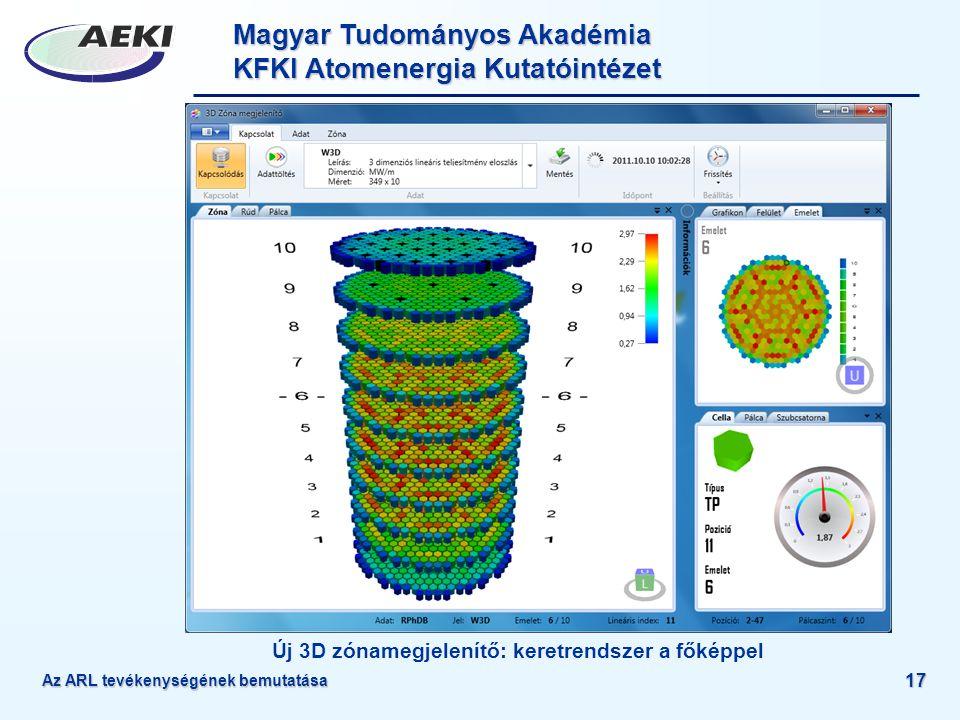 Magyar Tudományos Akadémia KFKI Atomenergia Kutatóintézet Az ARL tevékenységének bemutatása 17 Új 3D zónamegjelenítő: keretrendszer a főképpel