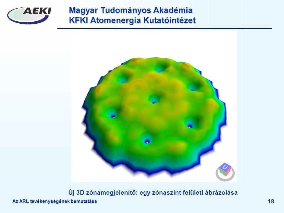 Magyar Tudományos Akadémia KFKI Atomenergia Kutatóintézet Az ARL tevékenységének bemutatása 18 Új 3D zónamegjelenítő: egy zónaszint felületi ábrázolás