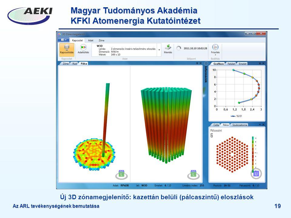 Magyar Tudományos Akadémia KFKI Atomenergia Kutatóintézet Az ARL tevékenységének bemutatása 19 Új 3D zónamegjelenítő: kazettán belüli (pálcaszintű) el