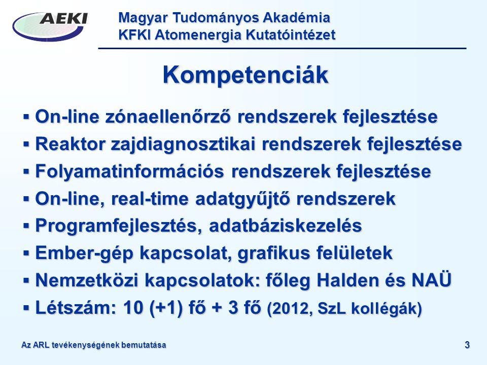 Magyar Tudományos Akadémia KFKI Atomenergia Kutatóintézet Az ARL tevékenységének bemutatása 3 Kompetenciák  On-line zónaellenőrző rendszerek fejleszt