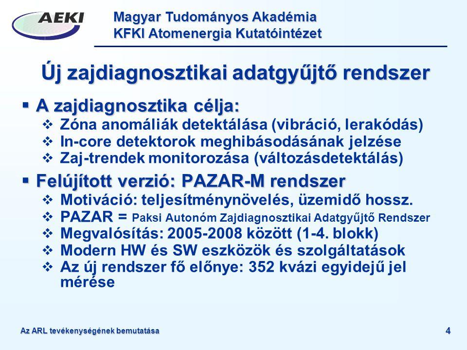 Magyar Tudományos Akadémia KFKI Atomenergia Kutatóintézet Az ARL tevékenységének bemutatása 4 Új zajdiagnosztikai adatgyűjtő rendszer  A zajdiagnoszt