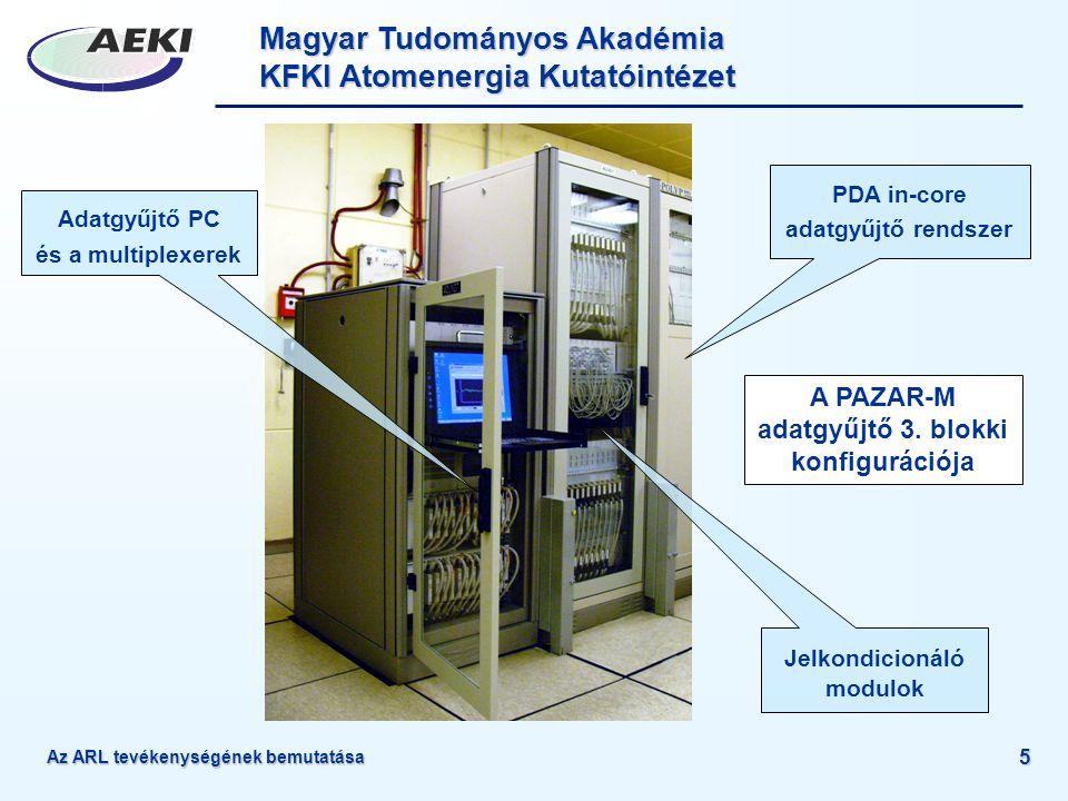 Magyar Tudományos Akadémia KFKI Atomenergia Kutatóintézet Az ARL tevékenységének bemutatása 5 A PAZAR-M adatgyűjtő 3. blokki konfigurációja Adatgyűjtő
