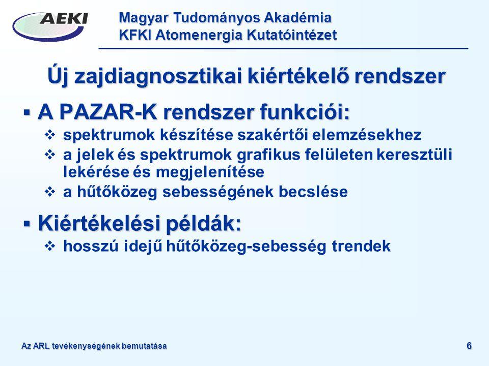 Magyar Tudományos Akadémia KFKI Atomenergia Kutatóintézet Az ARL tevékenységének bemutatása 6 Új zajdiagnosztikai kiértékelő rendszer  A PAZAR-K rend