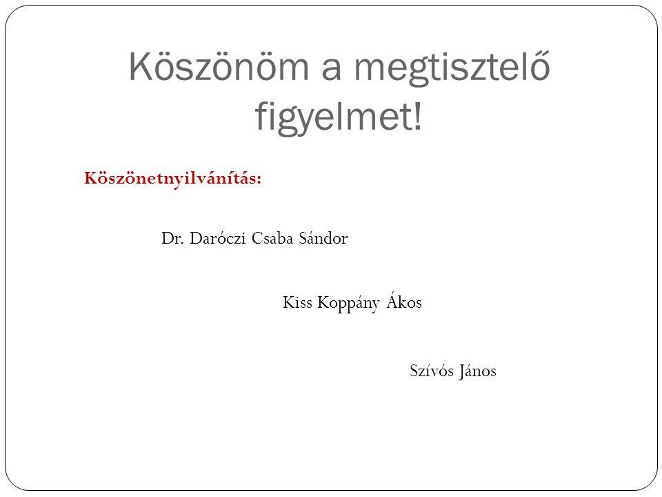 Köszönöm a megtisztelő figyelmet! Kiss Koppány Ákos Szívós János Dr. Daróczi Csaba Sándor Köszönetnyilvánítás: