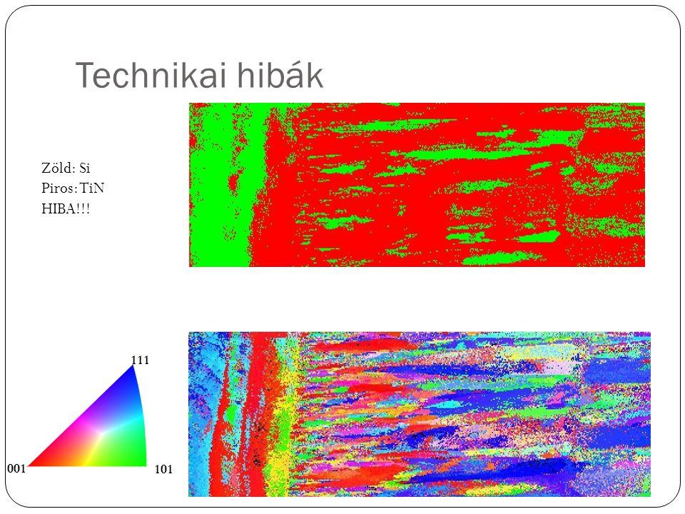 Technikai hibák 001 101 111 Zöld: Si Piros: TiN HIBA!!!
