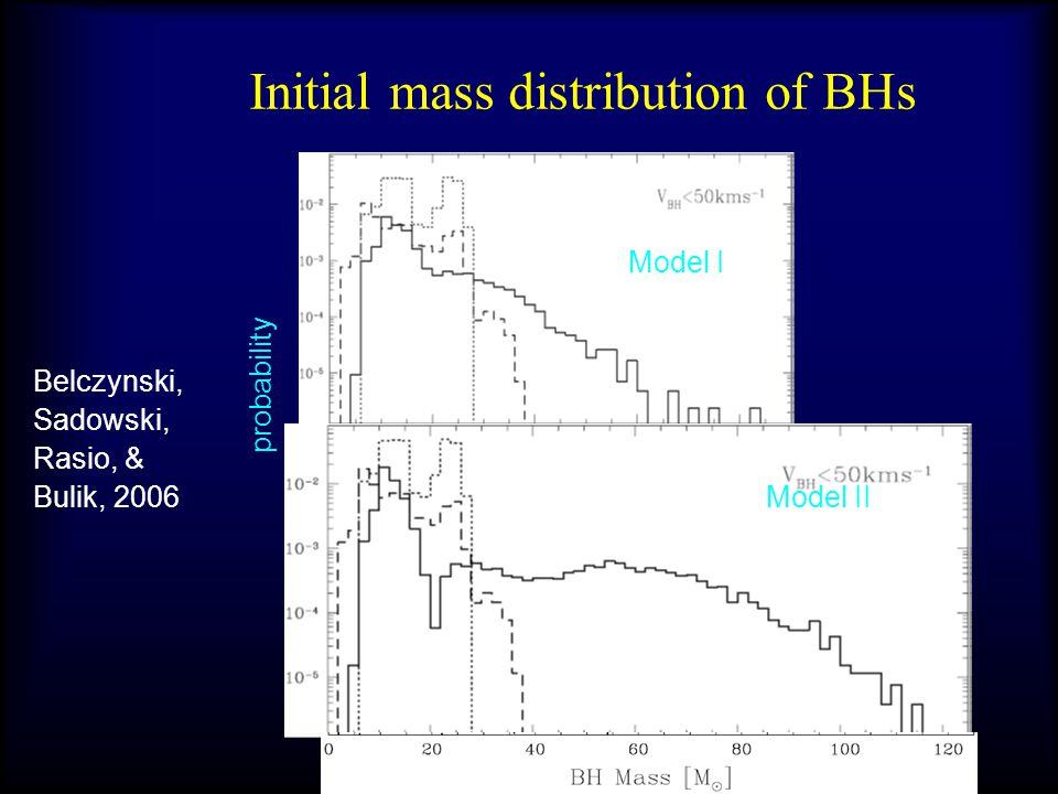 Initial mass distribution of BHs Belczynski, Sadowski, Rasio, & Bulik, 2006 probability Model I Model II