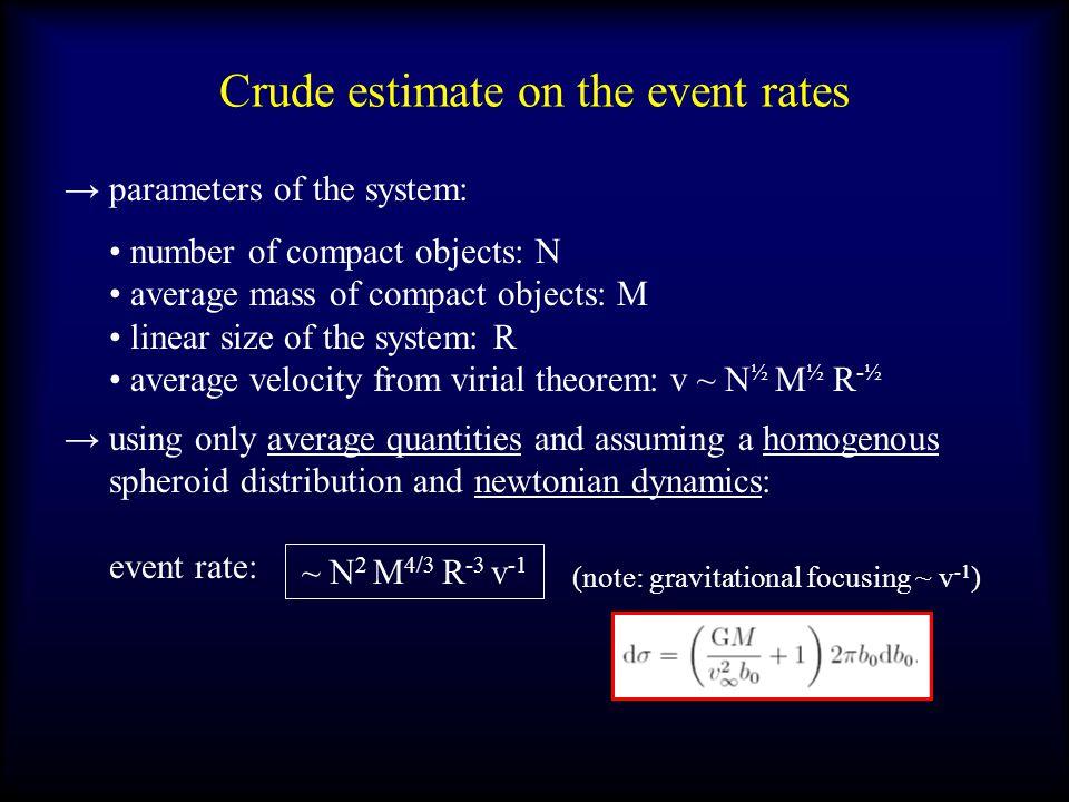 Diszkusszió: gravitational recoil a pálya számításában figyelembe vett általános relativisztikus effektus → sugárzás lévén nő a befogási hatáskeresztmetszet, tehát csökken a hasznos eseményszám → viszont a sugárzás lévén az eredetileg nem kötött pályák kötötté válhatnak (Lee 1993), és zoom-whirl orbitok jöhetnek létre, és ez növeli a detektálási rátát analógia: SMBH befog stellar CO-t / Hopman & Alexander 2005 /