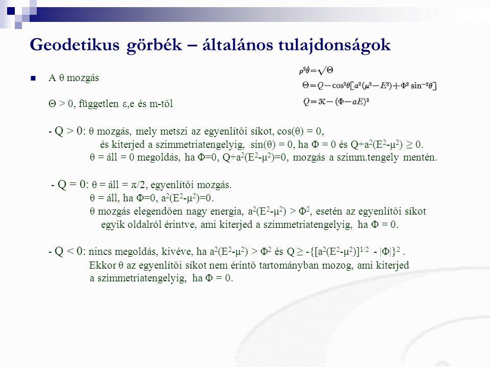Geodetikus görbék – általános tulajdonságok A θ mozgás Θ > 0, független ε,e és m-től - Q > 0: θ mozgás, mely metszi az egyenlítői síkot, cos(θ) = 0, és kiterjed a szimmetriatengelyig, sin(θ) = 0, ha Φ = 0 és Q+a 2 (E 2 -μ 2 ) ≥ 0.