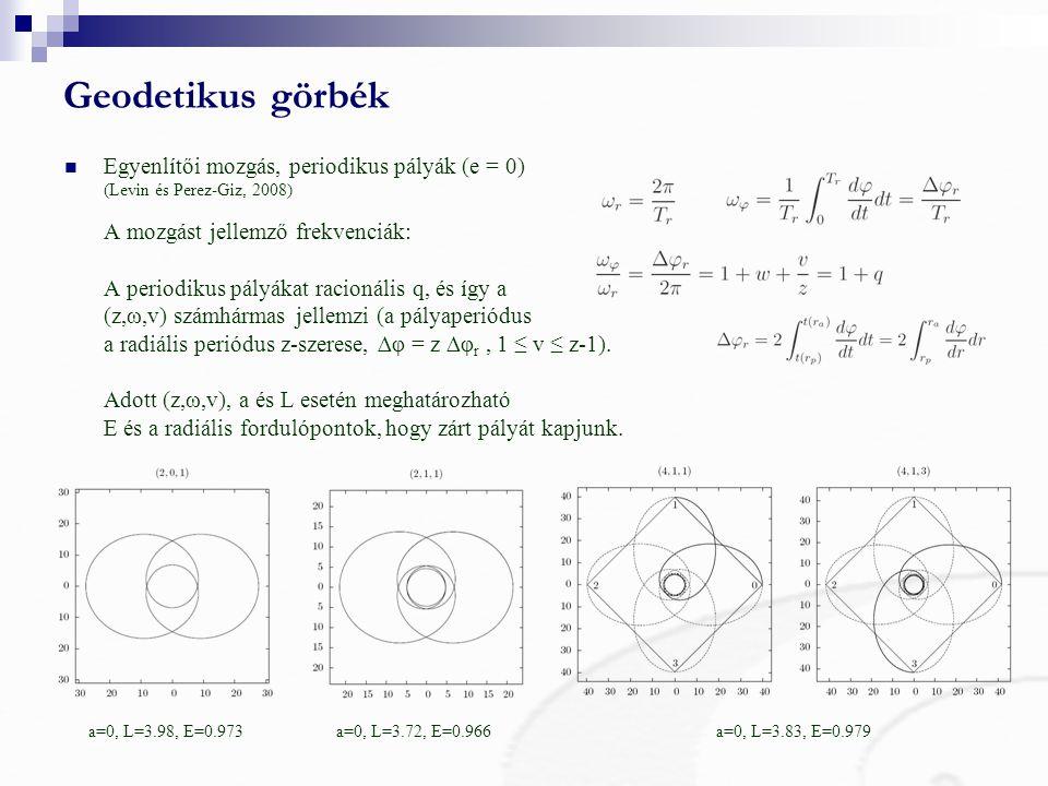 Geodetikus görbék Egyenlítői mozgás, periodikus pályák (e = 0) (Levin és Perez-Giz, 2008) A mozgást jellemző frekvenciák: A periodikus pályákat racionális q, és így a (z,ω,v) számhármas jellemzi (a pályaperiódus a radiális periódus z-szerese, ∆φ = z ∆φ r, 1 ≤ v ≤ z-1).
